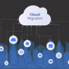 Looking for Cloud Migration options? Here's all you need to know